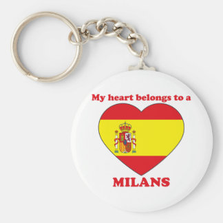 Milans Key Chains