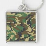 Military Camouflage Keychain