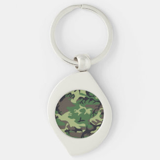 Military Camouflage Key Chain
