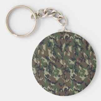Military Forest Camouflage Background Basic Round Button Key Ring