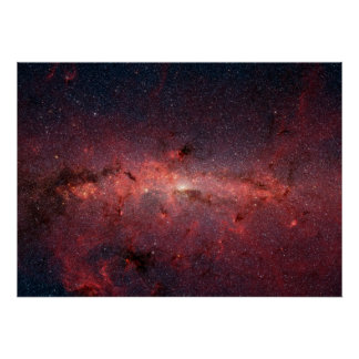Milky Way Galactic Center Poster