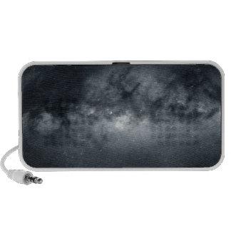 Milky Way Panorama Mini Speaker