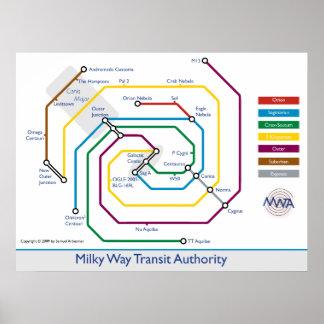 Milky Way Transity Authority Poster