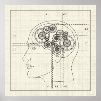 Mind Gear Print