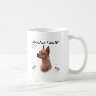 Miniature Pinscher (red) History Design Basic White Mug