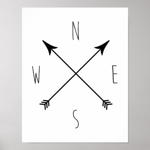 Minimal Black & White Compass Poster