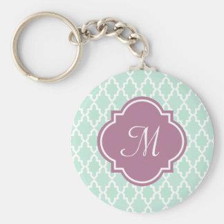 Mint and Plum Moroccan Monogram Key Ring