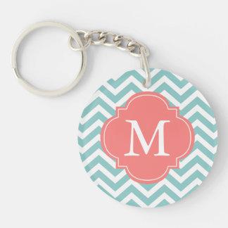 Mint & Coral Zigzag Pattern Monogram Key Ring