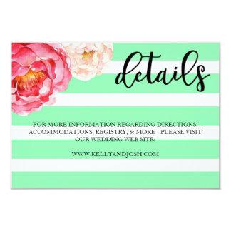 Mint Floral Details Card