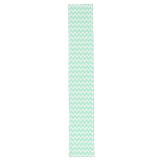 Mint Green and White Chevron Pattern Long Table Runner
