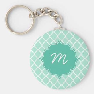 Mint Monogram Moroccan Tile Quatrefoil Basic Round Button Key Ring