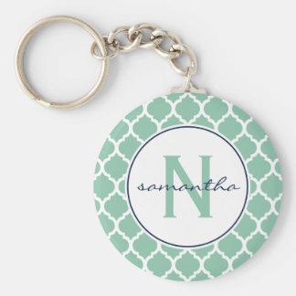 Mint Quatrefoil Monogram Key Ring