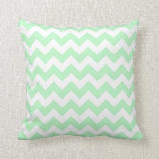 Mint White Chevron Zig-Zag Pattern Throw Pillow