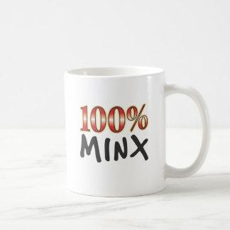 Minx 100 Percent Basic White Mug