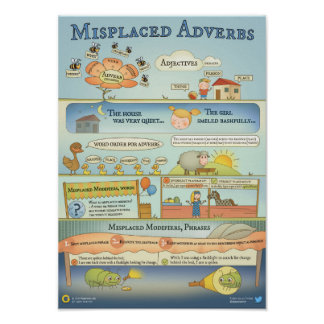 Misplaced adverbs. How to avoid typical mistakes Poster