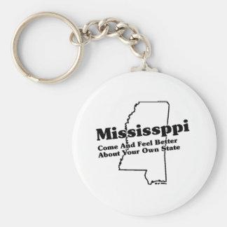 Mississippi State Slogan Key Ring