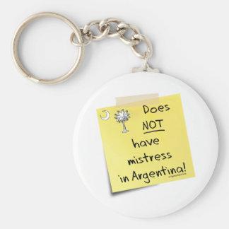 mistress in Argentina Keychains