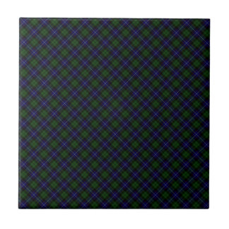 Mitchell Clan Tartan Scottish Designed Print Small Square Tile