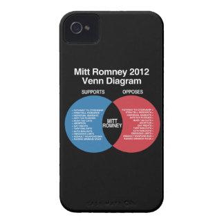 MItt Romney Diagram Case-Mate iPhone 4 Cases