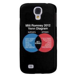 Mitt Romney Diagram png Galaxy S4 Cover