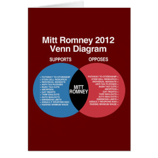 Mitt Romney Venn Diagram Greeting Card