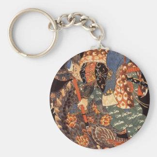Miyamoto Musashi Key Ring
