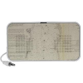 Mobile Bay Travelling Speaker