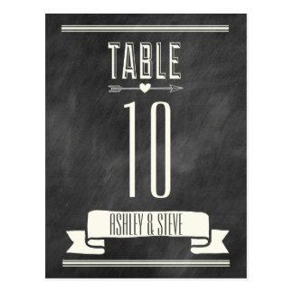 MODERN CHALKBOARD TABLE NUMBERS POSTCARD
