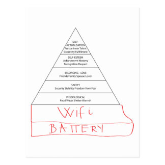 Modern Maslow pyramid Postcard