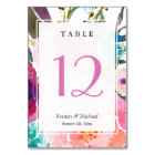 Modern Watercolor Floral Wedding Table Number