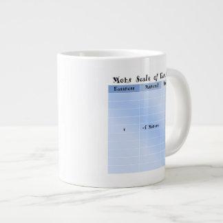 Mohs Scale of Easiness Jumbo Mug
