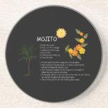 Mojito Beverage Coasters