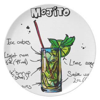 Mojito Cocktail Recipe Plate