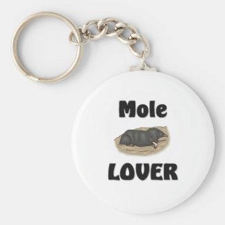 Mole Lover Key Ring
