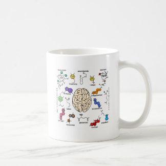 Molecules Galore! Basic White Mug