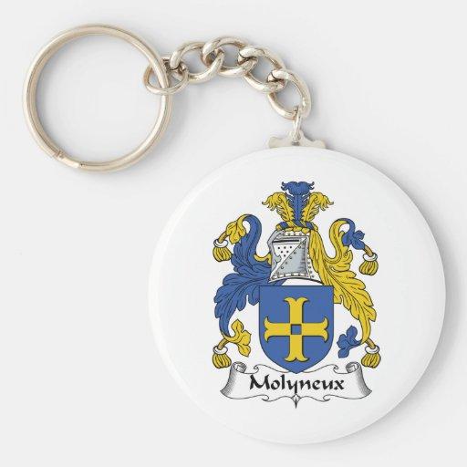 Molyneux Family Crest Keychains