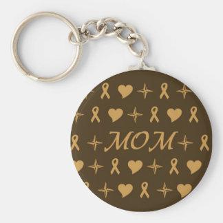 MOM Fashion Keychain