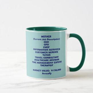 Mom Job Description Mug