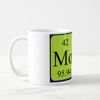 Mona periodic table name mug