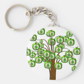 money tree basic round button key ring