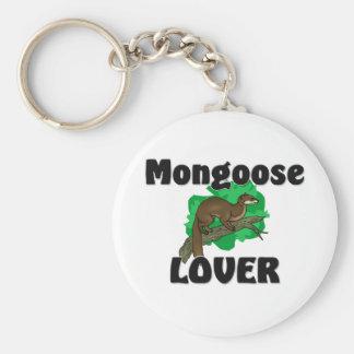 Mongoose Lover Basic Round Button Key Ring