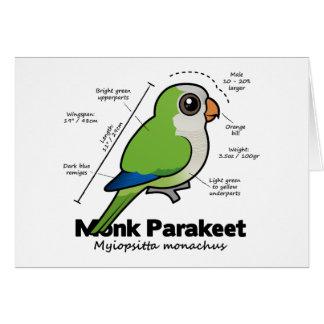 Monk Parakeet Statistics Card