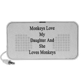 Monkeys Love My Daughter And She Loves Monkeys iPod Speaker