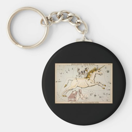 Monoceros Canis Minor and Atelier Typographique Key Chains
