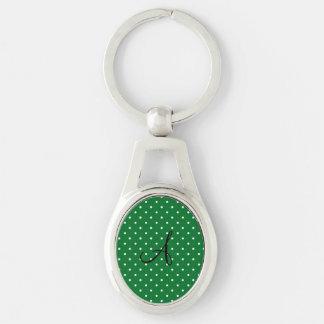 Monogram green white polka dots key chain