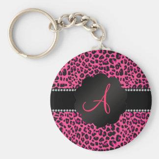 Monogram pink leopard keychains