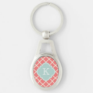 Monogram Quatrefoil Coral Mint Pattern Silver-Colored Oval Key Ring