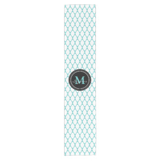 Monogram | White Aqua Trellis Pattern Short Table Runner