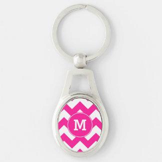 Monogrammed Deep Pink Zigzag Pattern Key Ring