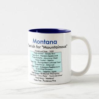 Montana Symbols & Map Two-Tone Mug